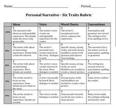 personal narrative essay rubric 5th grade