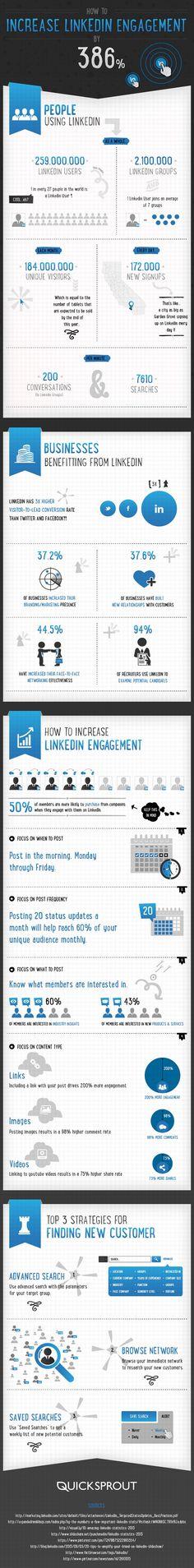 How to Increase Your #LinkedIn Engagement by 386% #infographic #smm #socialmediamarketing #socialmedia #marketing