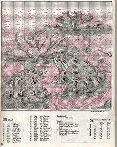 Frogs and Lily Pads Cross Stitch Chart