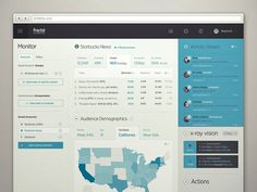 Social Activity data dashboard by Fractal Sciences