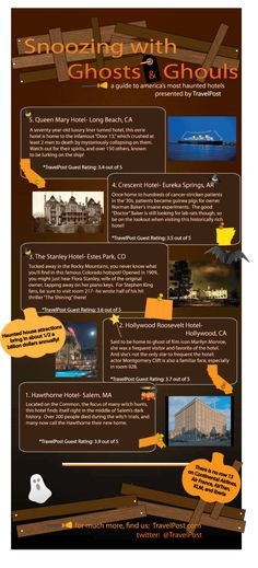 America's Most Haunted Hotels infographic