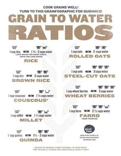 Grain to Water Ratios | 34 Creative Kitchen Hacks That Every Cook Should Know
