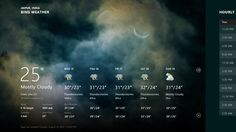 weather | Windows 8: