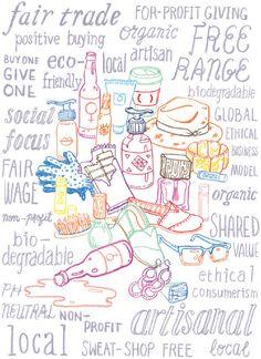 fair trade is...