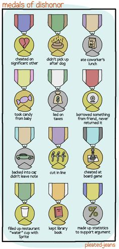 Medals of Dishonor