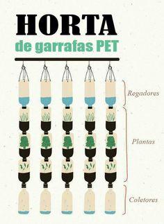 Horta com garrafas PET