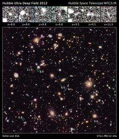 Hubble Captures Earliest Views Yet Of The Universe