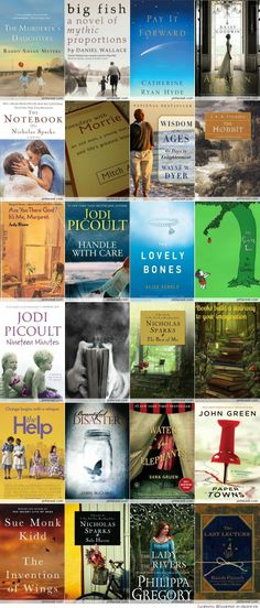 100 Books Worth Reading:  i've read many of these and will be shelving the ones I haven't read yet so I can get through them soon.