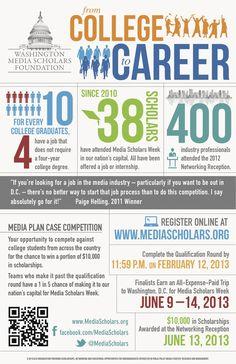 Washington Media Scholars Foundation Scholarships #College #Scholarships