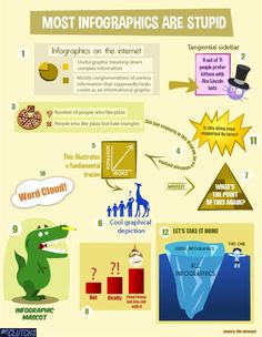 The Epidemic Of Bad Infographics