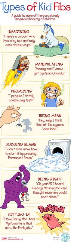 A Guide to Kid Fibs!
