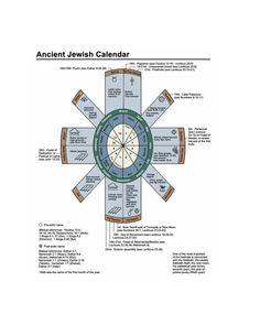 Ancient Jewish Calendar