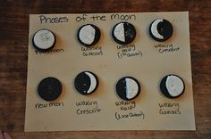 Phases of the moon {solar system} links and project included in blog post