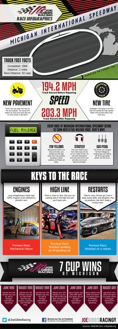 #NASCAR Infographic: Everything you need to know about Michigan International Speedway