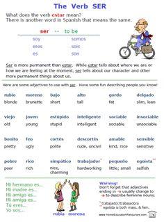 Ser, Estar, and Adjectives worksheets -- 30 printable Spanish language ...