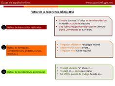 Elaborar un curriculum en español (CV) - SpanishSkype « SpanishSkype