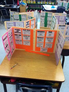 students have their own personal math word wall; each color represents a different section for EASY referral purposes