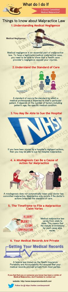 what do i do if a doctor committed Medical Malpractice