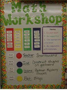 Math Workshop Adventures: math workshop board