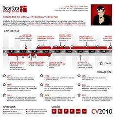 CV Infografía