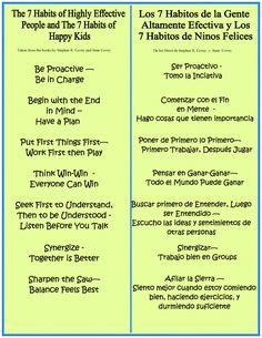 Spanish Version of 7 Habits