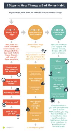 Infographic: 3 Simple Steps to Help Change Bad Money Habits