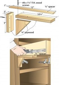 Click To Enlarge - Take the guesswork out of mounting drawer slides