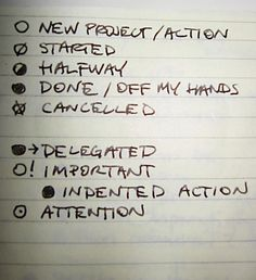 Circle Method For To-Do Lists