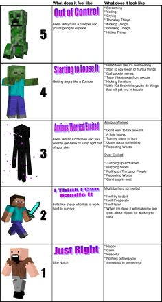 Minecraft Incredible 5 Point Scale helps kids regulate. Great for kids with Autism, ADHD, and SPD. Updated - Includes and Excel file for customization.
