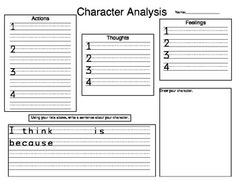 Character Analysis for any character
