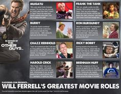 Anybody a Will Ferrell fan? Here are some of his Greatest Movie Roles #Infographic from Flicksided.com