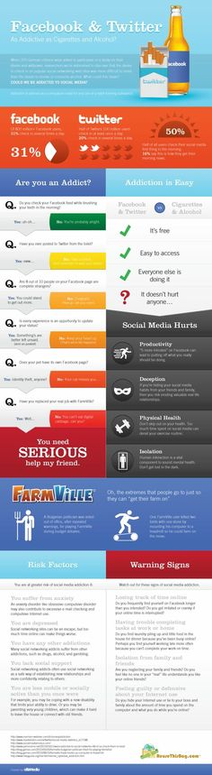 are you Facebook/Twitter addicted???