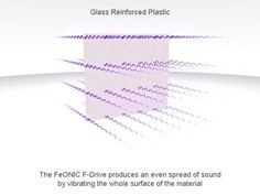 Animation: how FeONIC In Wall Speakers turns anything into a speaker