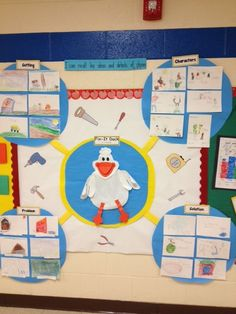 Turning a bulletin board into a graphic organizer!  Best bulletin board I have seen in a long time…LOVE!
