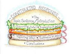 Krazy 4 Writing: Hamburger