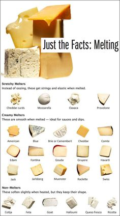Cheese Melting Guide/Chart #food #recipe #cheese