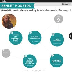 Graphical bio: Ashley Houston