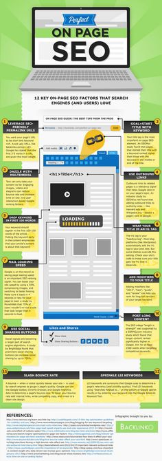 Perfect On-Page SEO Infographic