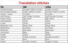 HaakKamer7: Translation Stitches-Helpful translations from Dutch to British English and American English crochet terms