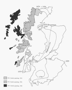 Decline of Scottish Gaelic