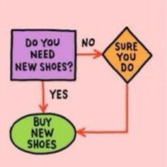 Hmmm... I guess I need new shoes. :)