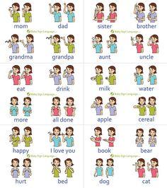 Baby Sign Language Wall Chart