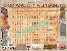 """Our Ancient Alphabet""  Hebrew"
