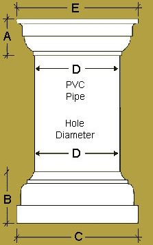 Basement pole cover