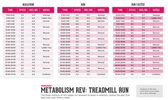 "Take to the treadmill, break a sweat, and burn some serious calories with this ""metabolism rev"" run. No matter your level, we have a version for you! #GetFit2014 #treadmill #running #workout"