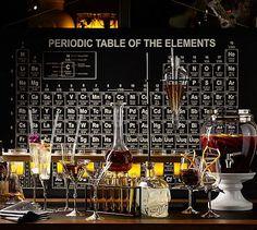 Periodic Table #potterybarn