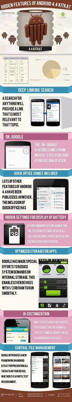 Hidden features of Android 4.4 KitKat #infografia #infographic