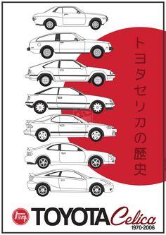 Toyota Celica History