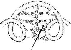 Il Pizzo Rinascimento - diagrams of filling stitches