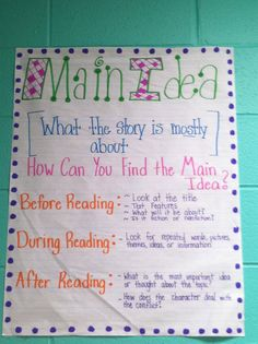 Anchor chart:  tips for finding the main idea